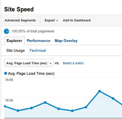measure-website-loading-speed